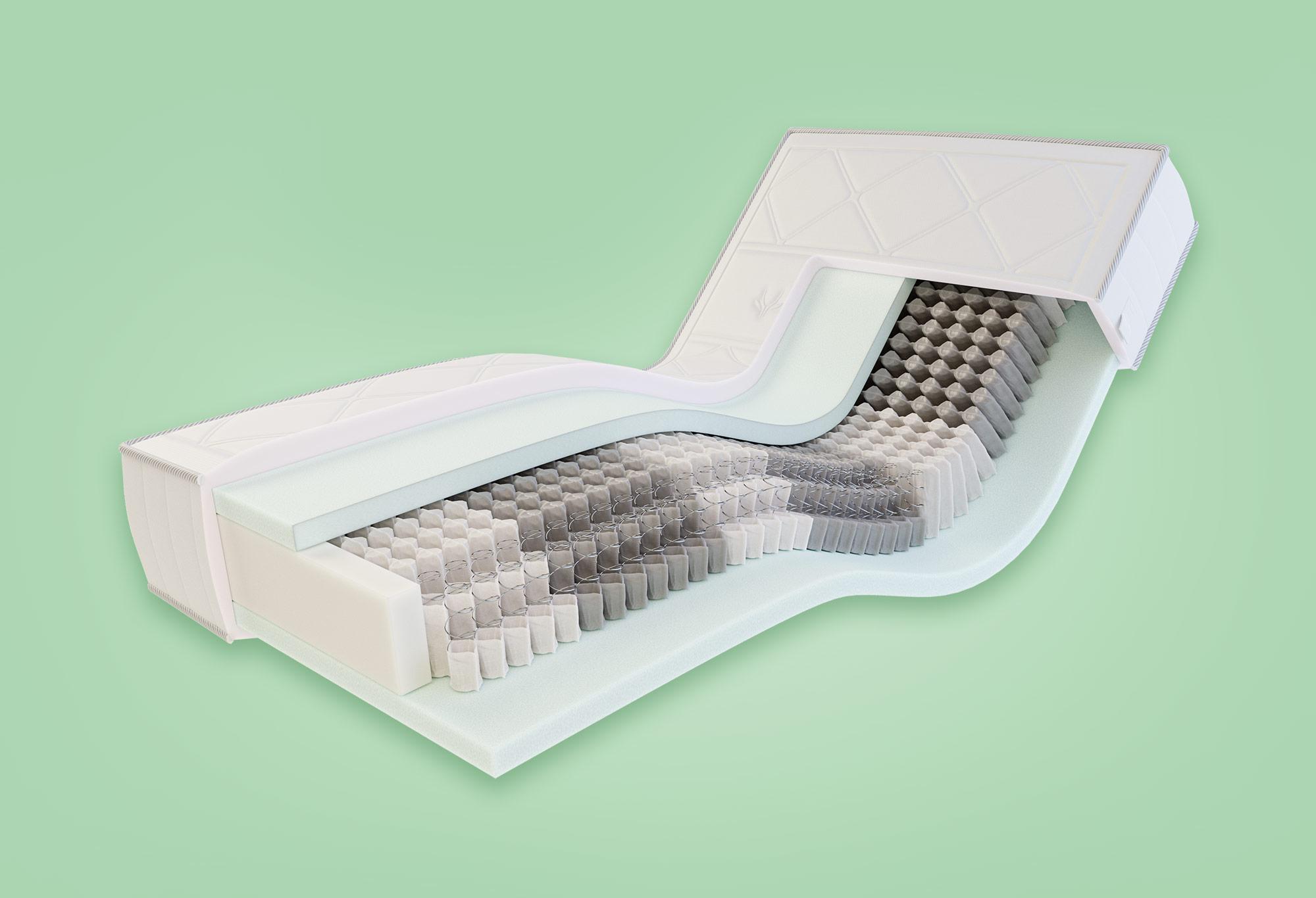 Gazella Comfort IV Pocketvering Matras | Swiss Sense
